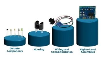 The Benefits of Using Custom Optical Sensors