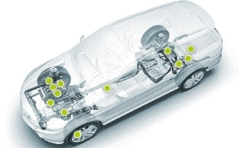 The Benefits of OEM Pressure Sensors in Automotive Applications