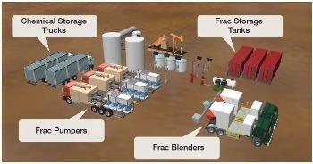 Fluid Level Sensors - Oil & Gas Applications
