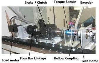 Measuring the Performance Criteria of Actuators