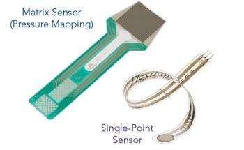 How Force Sensing Resistors Measure Force