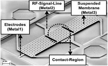 Developing MEMs Switches with Laser Doppler Vibrometry