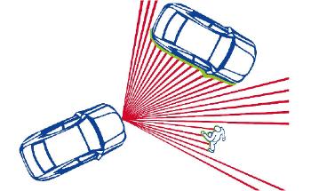 Using Lidar Technology for Autonomous Driving