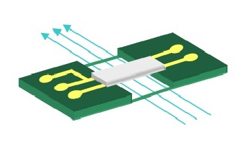 Constant Temperature Anemometer (CTA) - Functional Mechanisms