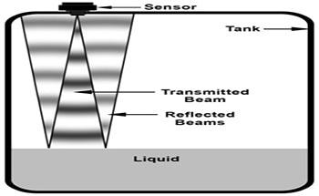 Selecting the Correct Level Sensor Technology
