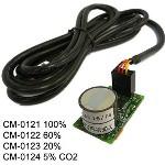 Development Kit for Wide Range COZIR CO2 Sensor