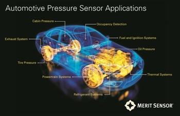 Pressure Sensor for Automotive Applications