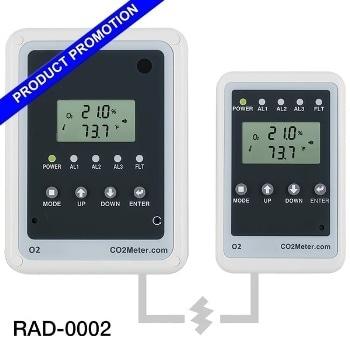 Oxygen Depletion Safety Alarm for Indoor Oxygen Levels