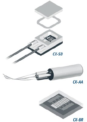 Cryogenic Temperataure Sensors - Cernox from Lake Shore Cryotronics