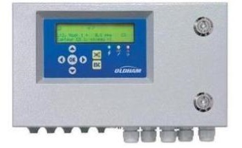 Gas Detector Controller Car Park System (CPS)