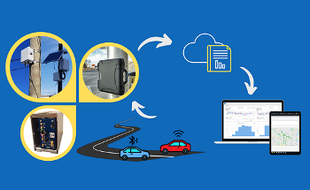 iNode™: Sensors and Crowdsourced Traffic Data