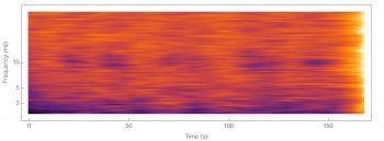 First Modular Sensor Detects Brain Signals.
