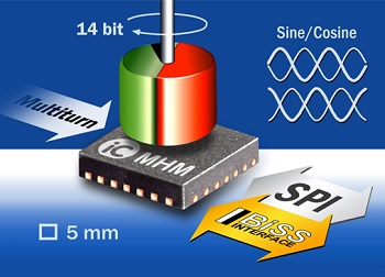 14-bit Magnetic BiSS/SSI Encoder iC with Multiturn Interface: Magnetic 14-bit Sin/Cos Encoder iC with BiSS/SSI- and Multiturn Interface