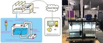 ROHM's Modular Solution Enables Continuous Monitoring of Machine Failures