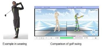 "Teijin Frontier Unveils New ""Sensing Wear"" Range for Clothing"