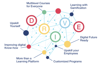 Driving Digital Transformation: Voith Launches e-learning Platform DRIVE