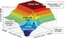 Radware's DefensePro 5.0 Wins Customer Trust Award