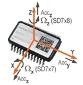 Multi-Axis MEMS Gyroscopes from SensorDynamics