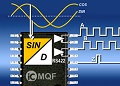 Introducing the iC-MQF: Speedy Sine Evaluation at x1000 Interpolation Factor