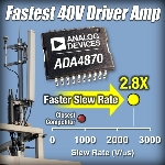 High-Speed Operational Amplifier for Driving Heavy Loads at High Voltage and Output Current