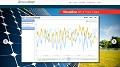 SensorCloud Series Enhancements Announced by LORD MicroStrain®