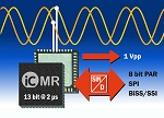 Interface IC for Sine/Cosine Encoders With Safety Functions For Fast Drive Controls