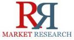 In-Depth Study Report on Global Moisture Sensor Industry