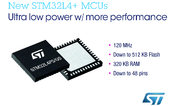 STMicroelectronics Introduces STM32L4+ Microcontrollers for Power- and Cost-Sensitive Smart Embedded Applications