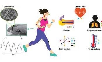 New Wearable Technology Uses Nanofibers to Monitor Patient Health