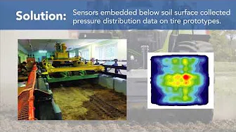 Video to Show Pressure Mapping Technology for Measuring Soil Compaction Pressures of Agriculture Vehicles